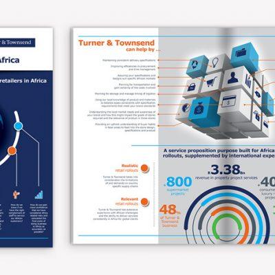 fishNET advertising Portfolio - Advertising & Design - Turner & Townsend