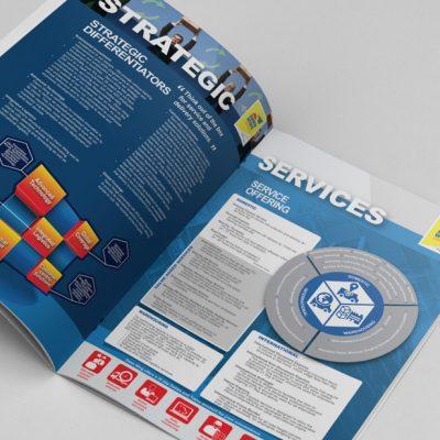 fishNET advertising Portfolio - Advertising & Design - Dawn Wing
